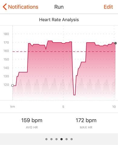 amaztools-dong-bo-strava-amazfit-bip-heart-rate-analysis-kimirunner.com