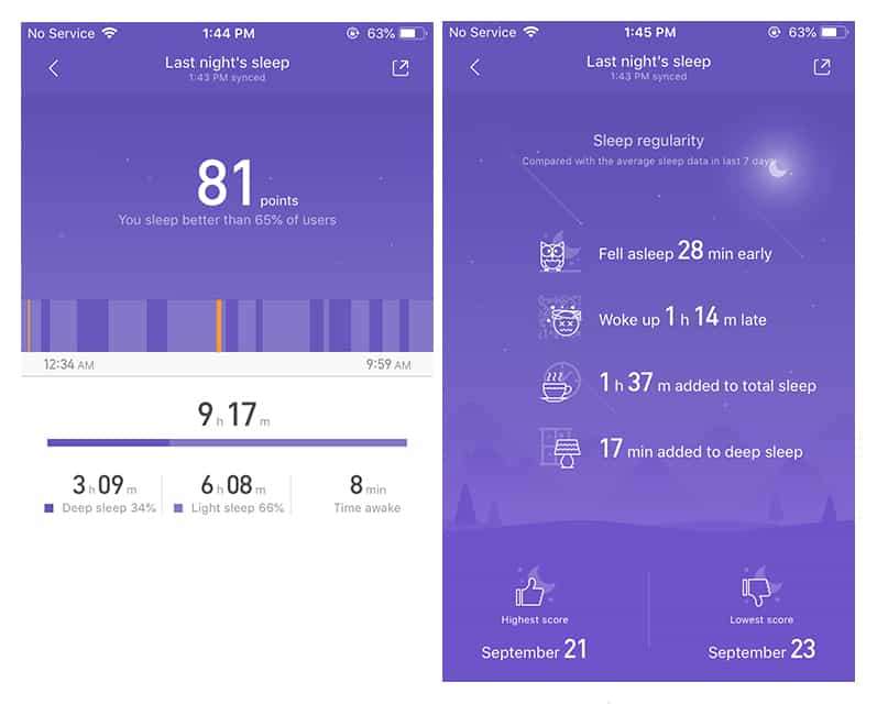 Amazfit Bip tracking giấc ngủ rất chi tiết, đưa ra so sánh và lời khuyên sức khỏe.